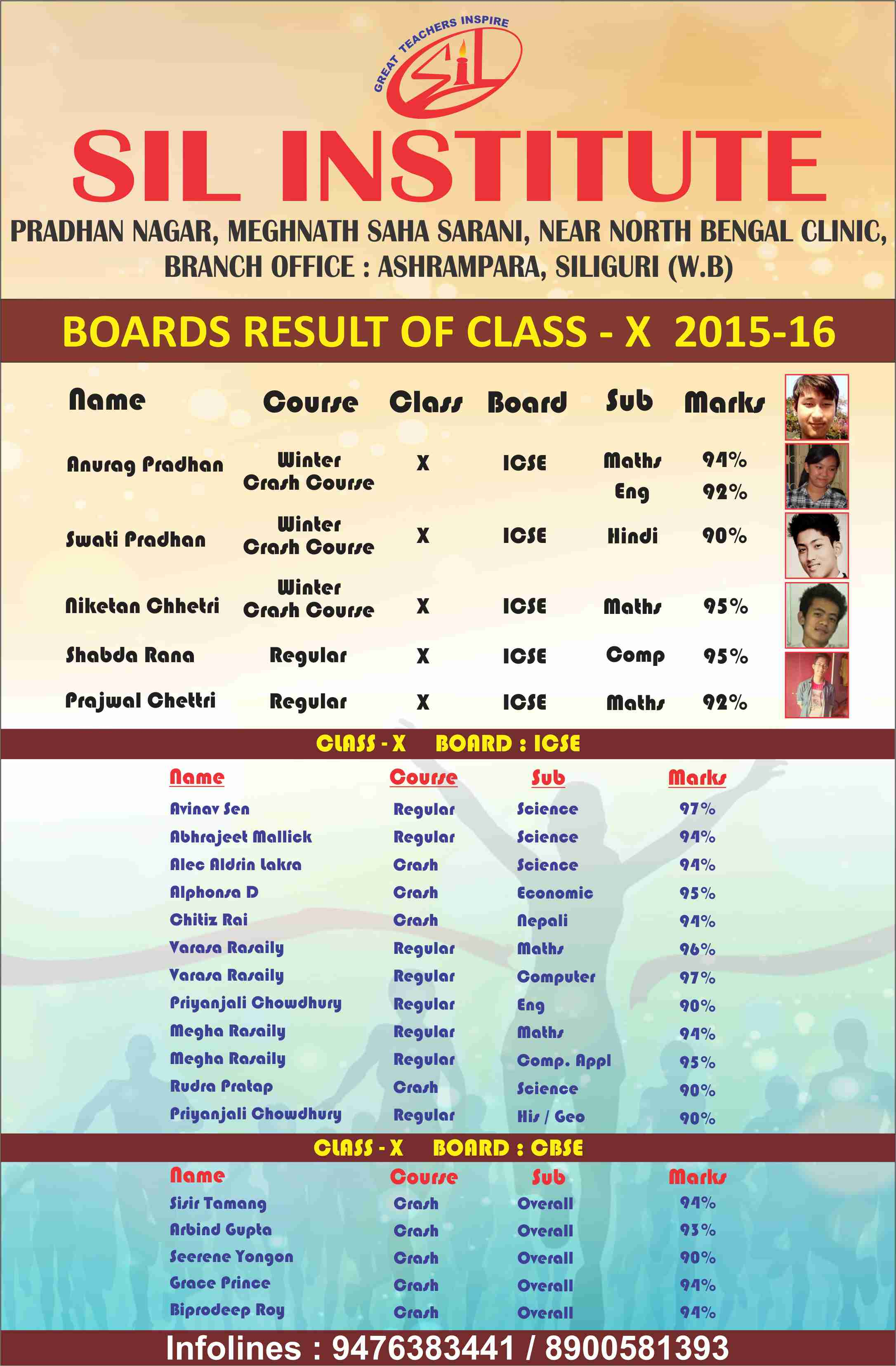 Boards Result of Class X 2015-16